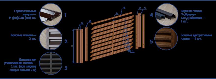 Заборы под ключ в СПб - цены и фото. Производство, доставка и ... | 323x880